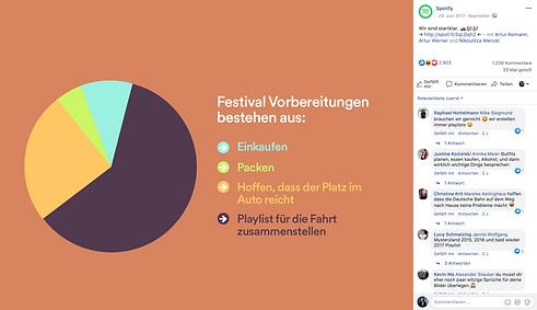 YESSS Berlin | Freelance Konzepter. Concept Creative. Social Media. Facebook Spotify.