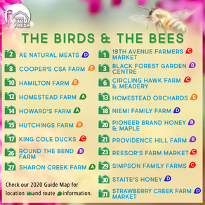 The Birds and the Bees - 2020