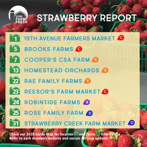 YFF Strawberries