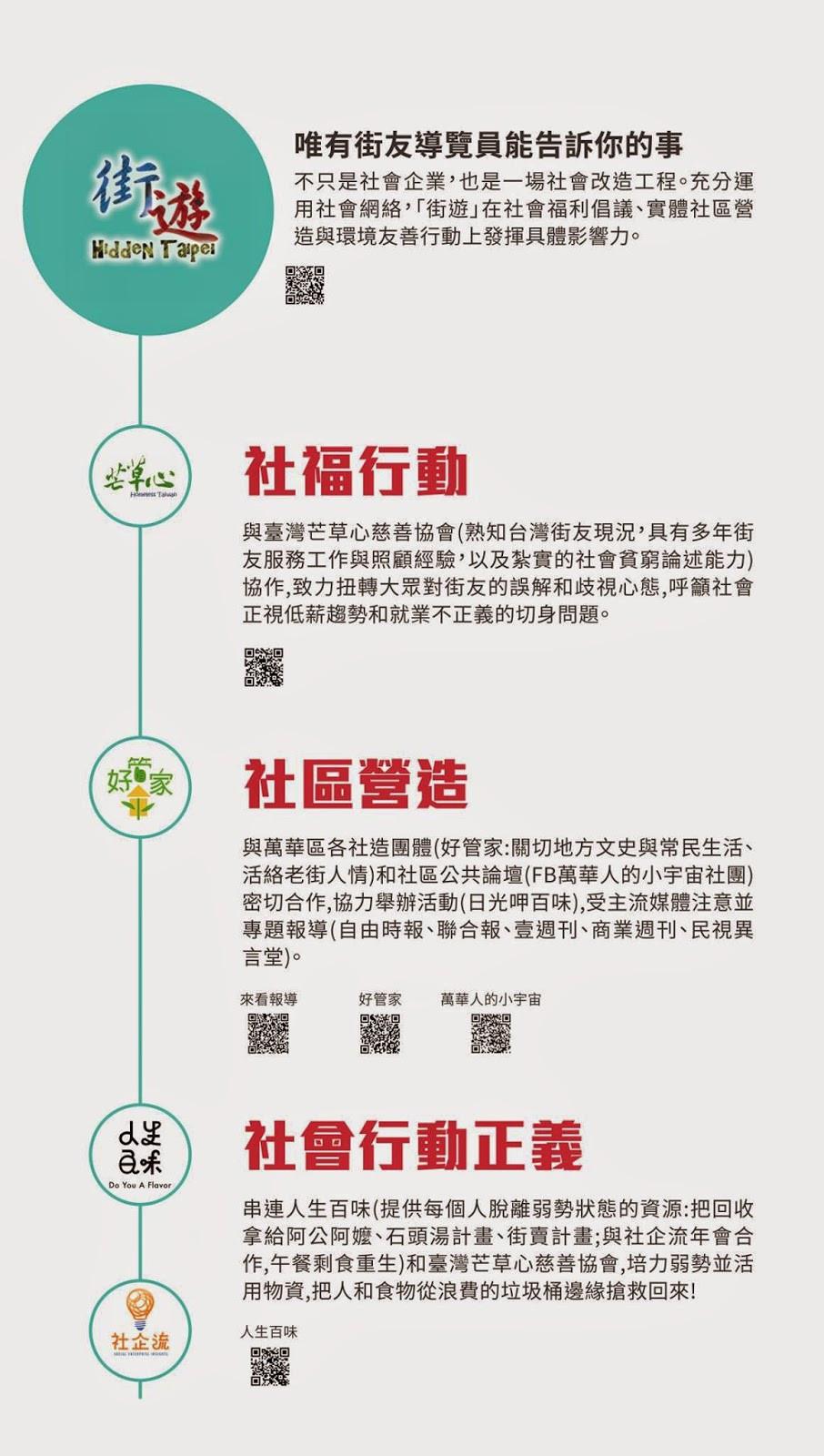 (社企流年會中展示的街遊 Hidden Taipei 的豐富面向,都來自於深扎在地的根) (文字:陳馥瑋 / 視覺呈現:朱剛勇)