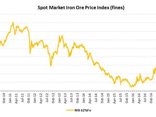 Minério de Ferro e as novas alíquotas de CFEM