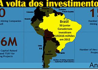 Mineração & Brasil: o país do futuro?