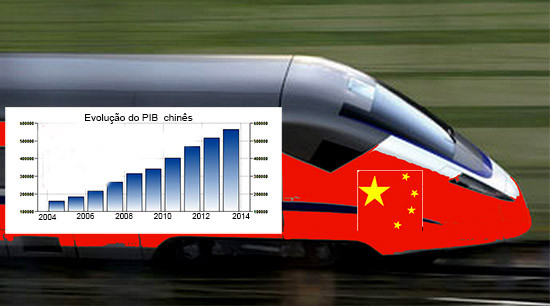 china_pib.jpg