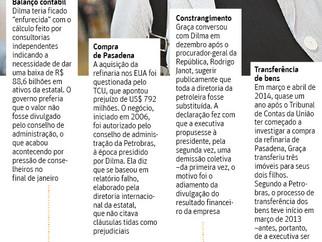 Diretores rejeitaram cronograma para deixar Petrobras no fim do mês