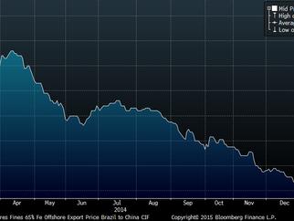 Preço do minério brasileiro cai para US$ 74 a tonelada