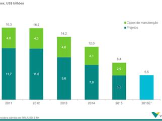 Vale corta investimentos para US$ 5,5 Bi neste ano