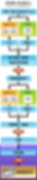 自動車学校 普通免許 大型免許 二輪免許 中型免許 準中型免許 牽引免許 大型特殊免許 KDS釧路自動車学校 準中型自動車免許取得の流れ