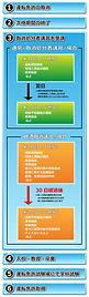自動車学校 普通免許 大型免許 二輪免許 中型免許 準中型免許 牽引免許 大型特殊免許 KDS釧路自動車学校 運転免許証を再取得する流れ
