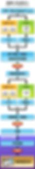 自動車学校 普通免許 大型免許 二輪免許 中型免許 準中型免許 牽引免許 大型特殊免許 KDS釧路自動車学校 普通自動車免許取得の流れ