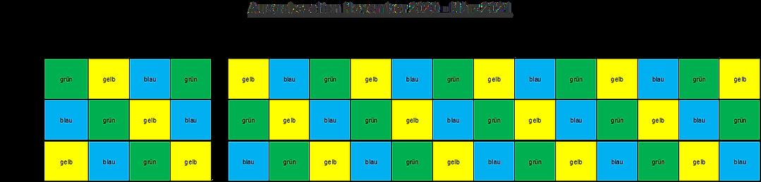 Tafel HX Ausgabeplan_Wocheneinteilung 11