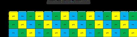 Tafel HX Ausgabeplan_Wocheneinteilung 06