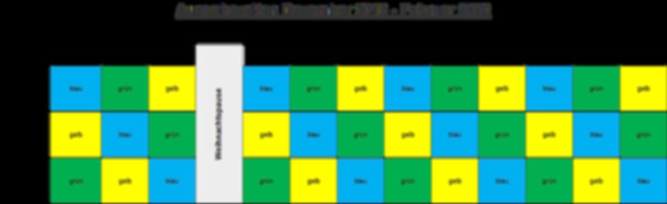 Tafel HX Ausgabeplan_Wocheneinteilung 12