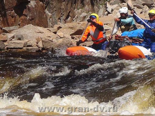Сплав по реке Акишма