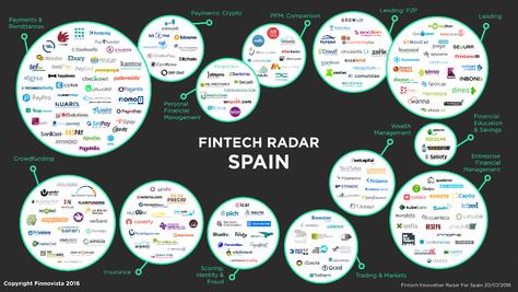 España cuadruplica su sector Fintech en 3 años