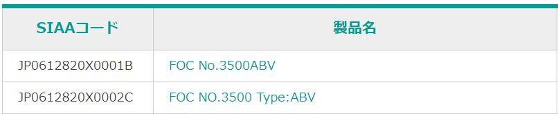 GlossWell #360 Type Anti-Viral が正式にSIAA(抗菌製品技術協議会)に登録となりました。