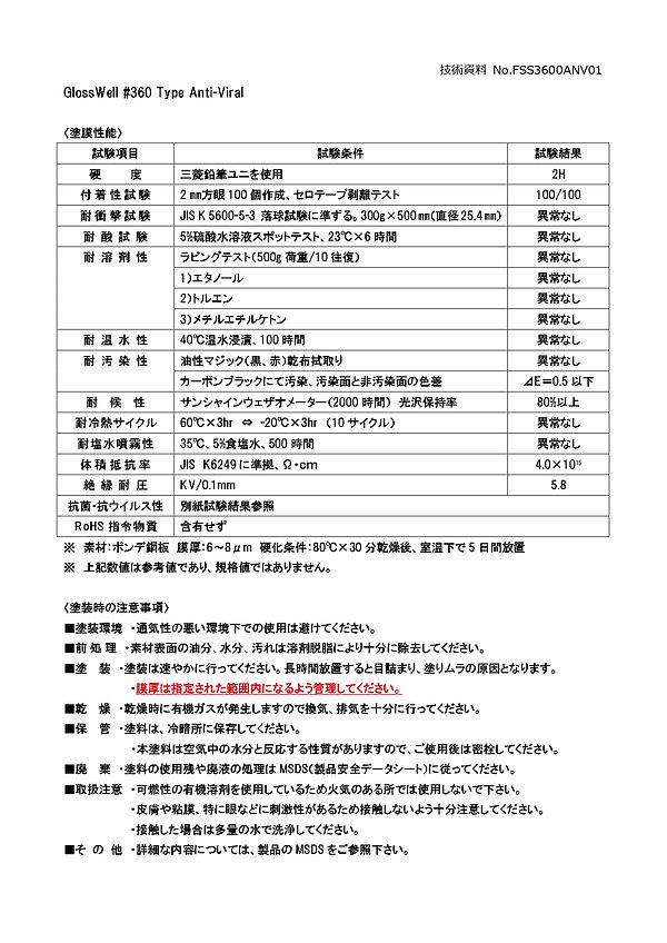 GlossWell #360 試験データ_page-0001.jpg