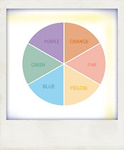 color corrector wheel
