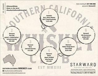 Starward Whisky Placemat.jpg