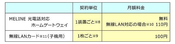 meline_waku_02.jpg