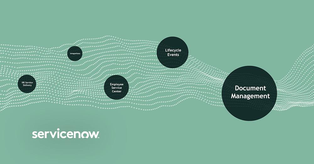 five ways servicenow makes human resources HR easier