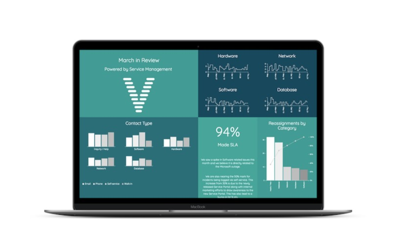 vividcharts data visualization servicenow app