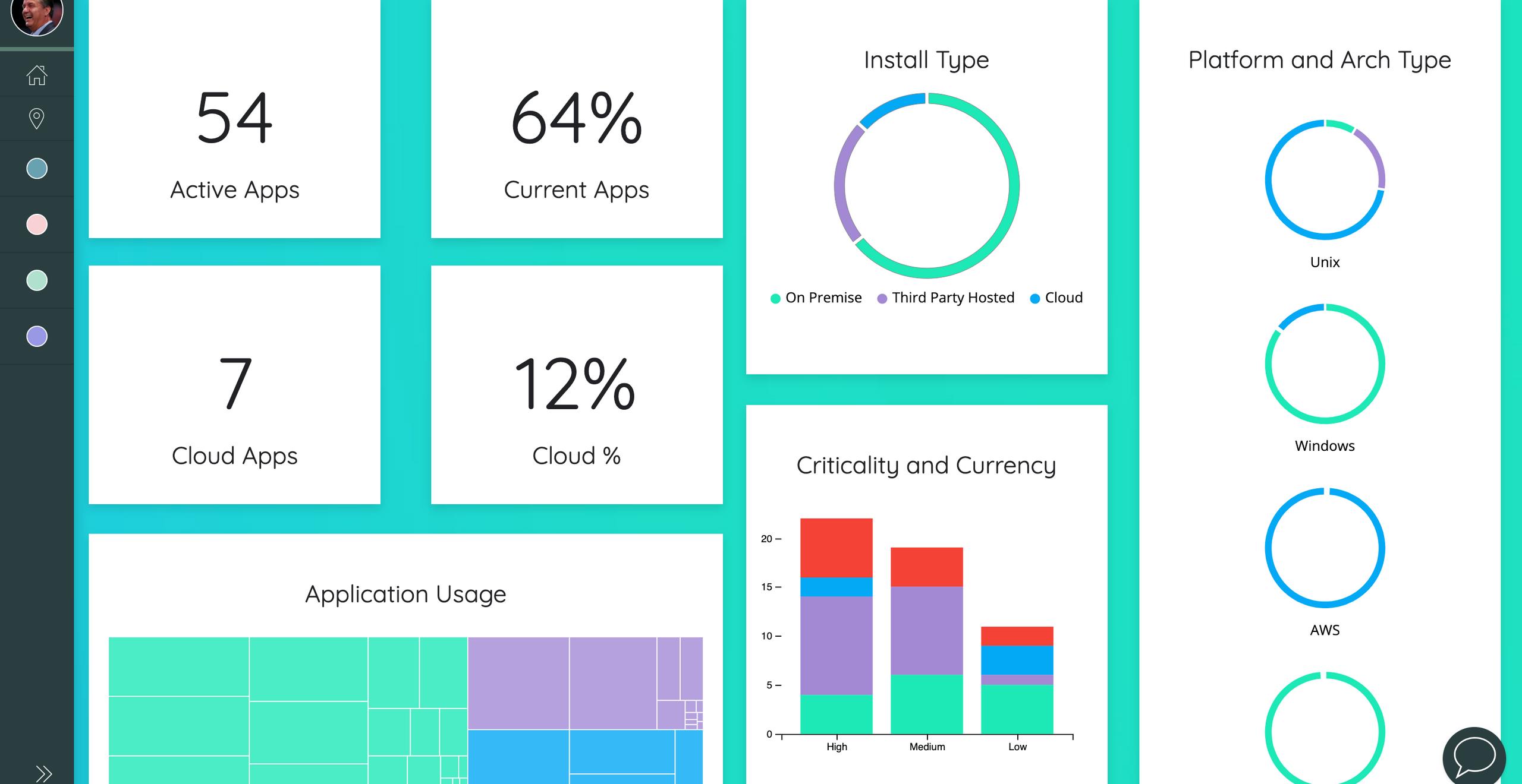 vividcharts data hub servicenow app