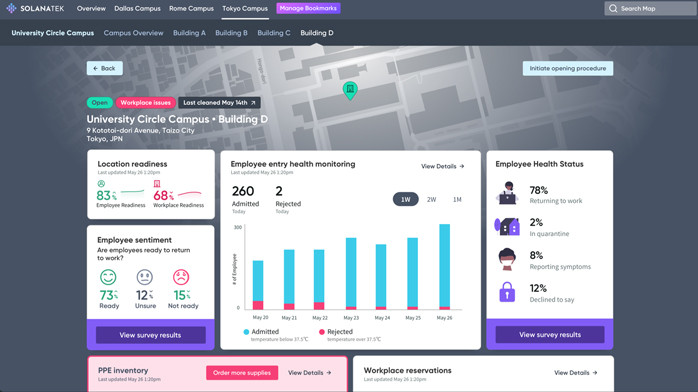 ServiceNow safe workplace dashboard