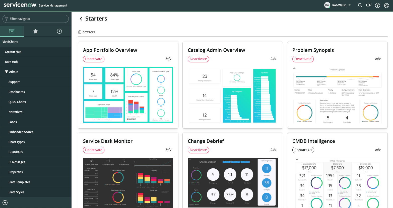vividcharts out of the box starters servicenow app