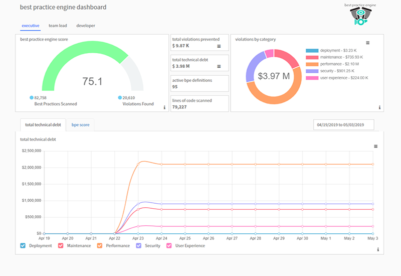 best practice engine dashboard with violations and technical debt servicenow