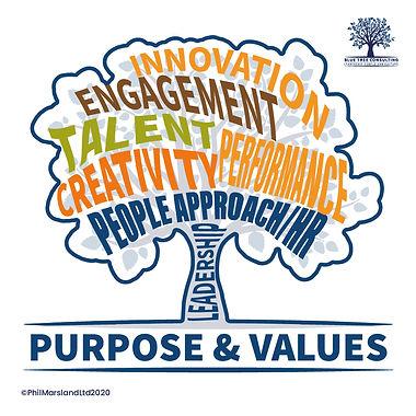Tree Purpose Values and Leadership.jpg