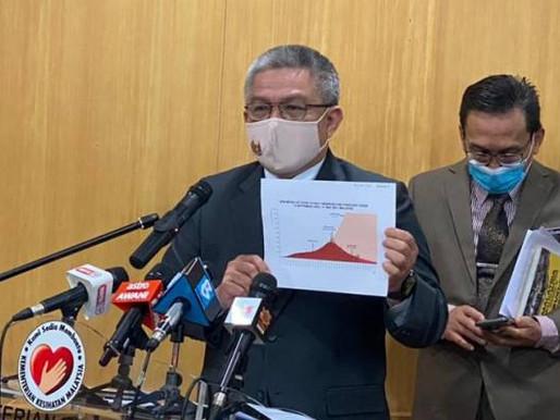 Sambutan Aidilfitri: KKM cadang rentas negeri ditangguhkan - Dr Adham Baba
