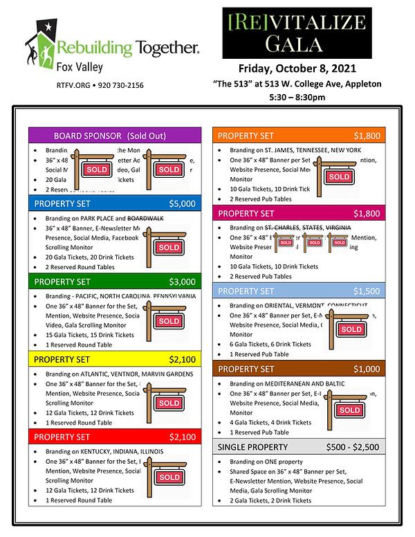 Gala Real Estate Report_8.10.21 - Copy-1.png