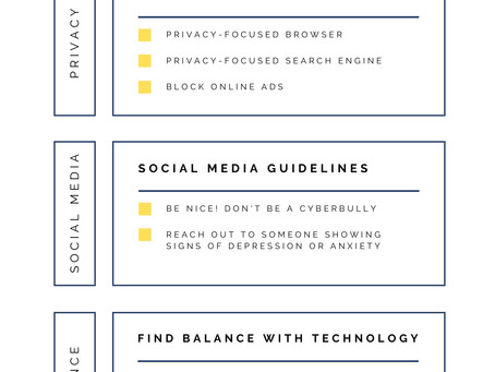 Digital Wellness Checklist