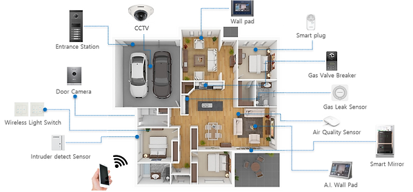 SMART HOME COMMAX.png