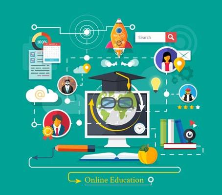 Novidades tecnológicas para a Educação