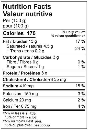 pimento sausage nutritional 2021.jpg