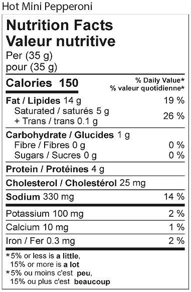 hot mini pepperoni nutritional 2021.jpg