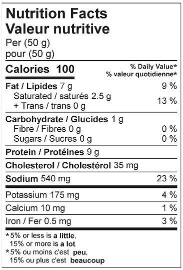 mini pepper salami hot nutritional april
