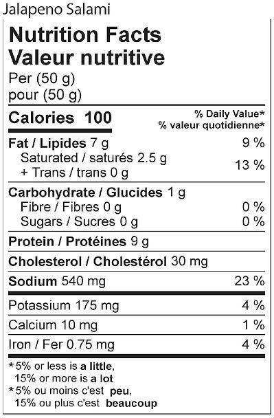 jalapeno salami nutritional 2021.jpg