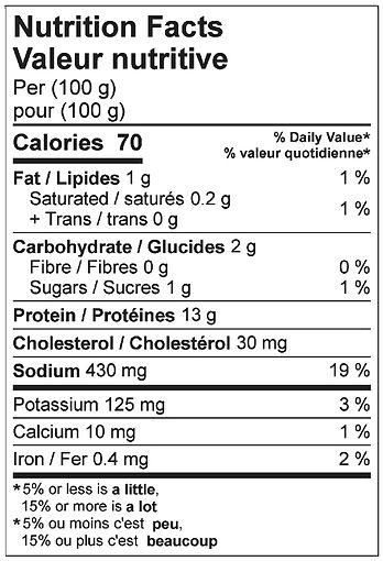 turkey bologna nutritional april 2021.jp