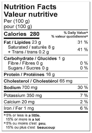 cabanossi nutritional april 2021.jpg