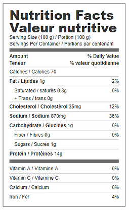 turkey red nutritional.png