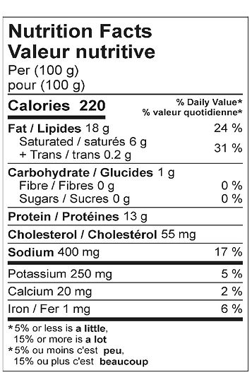 cooked salami nutritional 2021.jpg