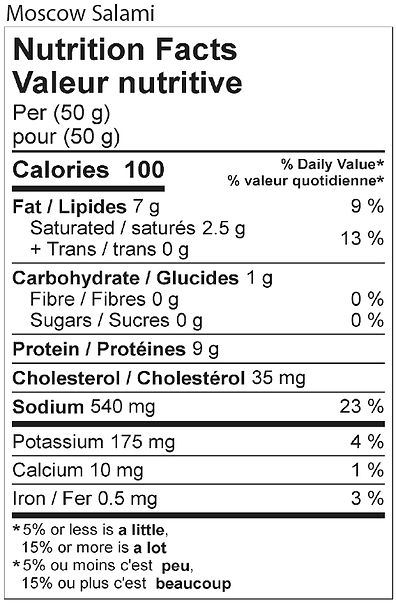 moscow salami nutritional 2021.jpg
