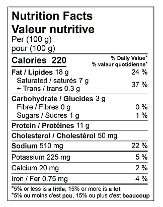 spiced ham sausage nutritional July.png