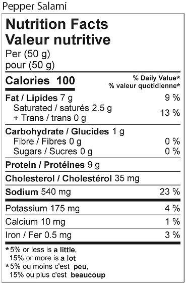 pepper salami nutritional 2021.jpg