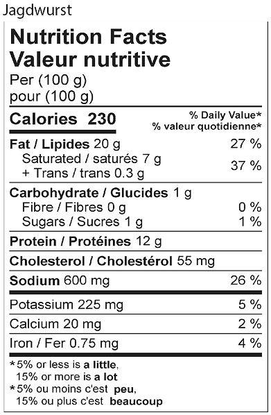 jagdwurst nutritional 2021.jpg