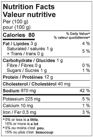 bone in ham nutritional april 2021.jpg