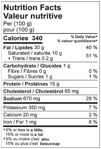 metka ring nutritional april 2021.jpg