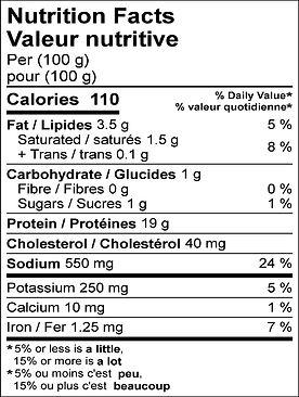Pastrami Eye Of Round Nutritional 2020.j